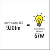Taśma LED P3528x120 9,6W 920lm/m 3000K IP20 RA80 5m INQ