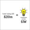 Taśma LED S2835x120 12W 820lm/m 3000K IP20 RA80 20m INQ